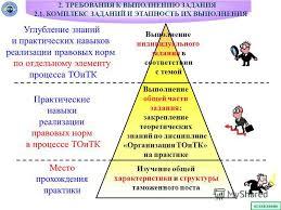 Презентация на тему МУЛЬТИМЕДИЙНЫЕ МЕТОДИЧЕСКИЕ УКАЗАНИЯ по  8 2 1