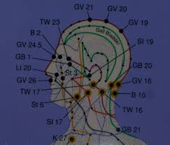 acupressure points can stimulate your self curative abilities