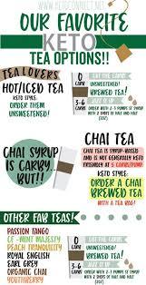 keto starbucks tea