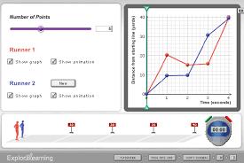 rossford schools technology integration