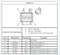 radio wiring diagram us stereo 2000 chevy bu of brain lobes radio wiring diagram us stereo 2000 chevy bu of brain lobes
