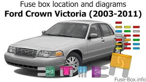 13 Ford Taurus Interceptor Fuse Box Diagram Fuse Box Diagram 04 Ford Tauras