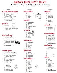 International Travel Packing Checklist The Ultimate Packing Guide For International Explorers