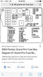 1998 grand prix fuse panel diagram wiring diagrams value 05 grand prix fuse box manual e book 1998 grand prix fuse panel diagram