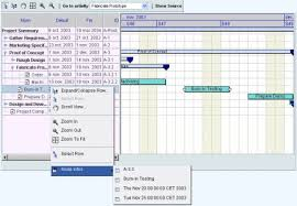 Jviews Chart Rogue Wave Jviews Gantt Sample Gantt Chart Viewer Jsf And