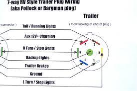 7 pole trailer ke wiring diagram wire center \u2022 Basic Electrical Wiring Diagrams 7 pole wiring diagram easy to read wiring diagrams u2022 rh mywiringdiagram today seven pin trailer