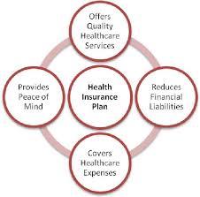 United Insurance Mediclaim Premium Chart Comparison Health Insurance Mediclaim Policy Policyx