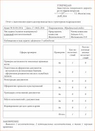Организация проверки ведения делопроизводства в структурных  Отчет о выполнении аудита делопроизводства подразделения