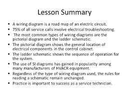 reading electrical schematics ppt lesson summary a wiring diagram is a road map of an electric circuit