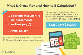 Year To Date Paycheck Calculator What Is Gross Pay And How Is It Calculated