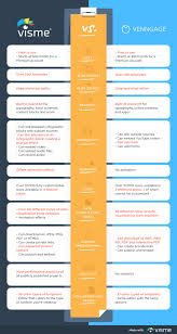 Video Comparison Chart How To Make An Interactive Comparison Chart Visual