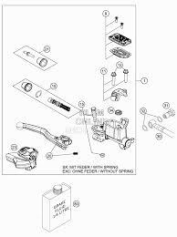 Handlebar controls