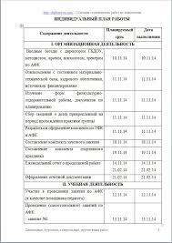 Отчет по преддипломной практике по педагогике в доу Анализ использования трудовых ресурсов Курсовая