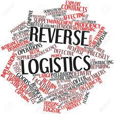 Resultado de imagen para logistica inversa