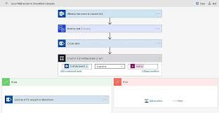 Send Meeting Invites To Sharepoint Online Calendar Cloud