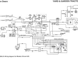 john deere lt160 wiring diagram in addition to john wiring diagram John Deere 317 Ignition Diagram john deere lt160 wiring diagram in addition to john wiring diagram at with images automotive wiring
