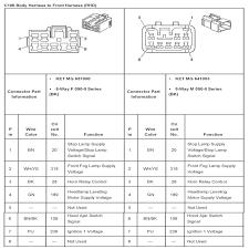 2009 hhr fuse box diagram explore wiring diagram on the net • 2009 chevy aveo fuse box u2022 wiring diagram for 2007 hhr fuse box 2007 hhr fuse box diagram