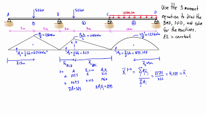 Simply Supported Beam Design Calculation 3 Moment Equation Example 2 Three Span Beam Part 1 3