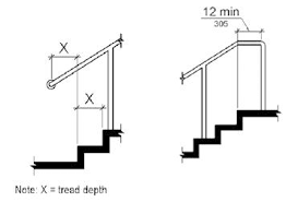 ada exterior stair handrail requirements. abby s ultimate ada study guide studyblue exterior stair handrail requirements