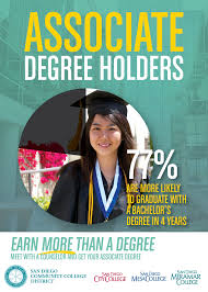 campaign promotes value of associate degree the campaign includes posters flyers banners social media messages and ads in student newspapers