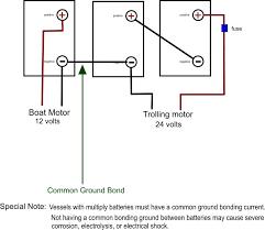 36 volt trolling motor wiring diagram fresh minn kota trolling motor Dual 12V Solenoid Wiring Diagram at Typical 12 Volt Chargign System Wiring Diagram