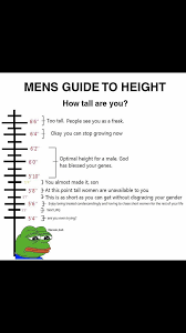 Accurate Height Chart How Accurate Is This Chart Bodybuilding Com Forums