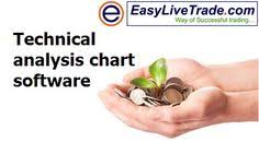 57 Best Technical Analysis Chart Software For Nifty Nse Mcx