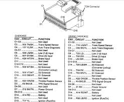 need wiring diagram for 92 xj aw4 pirate4x4 com 4x4 and off road LS1 Wiring Harness Plugs On need wiring diagram for 92 xj aw4 pirate4x4 com 4x4 and off road forum