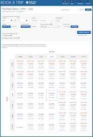 Skymiles Conversion Chart Best Ways To Redeem Delta Skymiles Creditcards Com