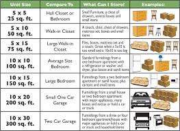 Storage Units Sizes Useful With Additional Home Designing