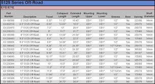 Shocks By Length Chart