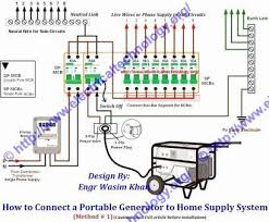 16 best how to wire a home generator transfer switch galleries how to wire a home generator transfer switch transfer switch wiring diagram inspirational home generator transfer