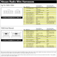 nissan pulsar wiring diagram manual refrence fantastic 1996 radio 1997 nissan maxima radio wiring diagram me at harness 3