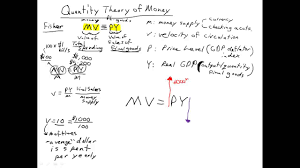 quantity theory of money macro lecture 15 part 2