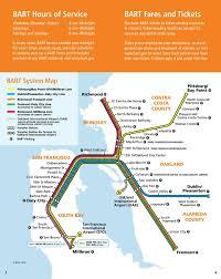 Bart Destinations Guide Pdf