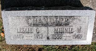 Minnie May Chandler (Ward) (1888 - 1960) - Genealogy