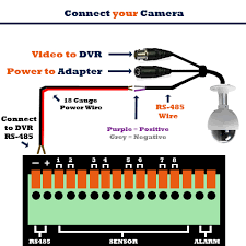 installation support connect your ptz camera s video and power connections run an 18 gauge power wire for the rs 485 control wire and connect it to the dvr and the camera