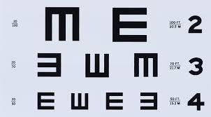 Eye Chart Typeface Fonts Typefaces Typography I Love Typography Ilt