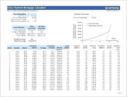 loan amortization spreadsheet template lease amortization schedule excel amortization schedule template