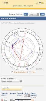 Wild Transit Aspects Rn Astrology Astrology