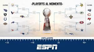 Clemson vs alabama, national championship en vivo: Luego De 13 Semanas Asi Estarian Los Playoffs Al Momento En La Nfl
