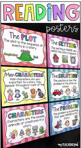 Story Elements Kindergarten Anchor Chart List Of Pinterest Story Elements Kindergarten Anchor Chart