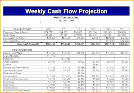 financial projections template excel forecasting template entreprenons me