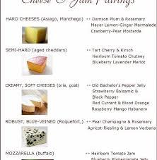 Cheese Pairings Farm To Jar Food