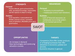 learn how to take advantage of your strengths popular blog swot foda rev 2 12 15 page 2