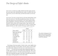 book publishing templates self publishing 101 using to create a beautiful book