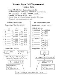 Hall Effect Measurements Worksheet with Typical Data | NIST