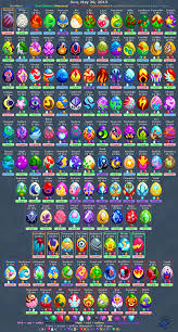 Dragon Story Chart Dragon Story Lists In Progress Dragon Dragon City