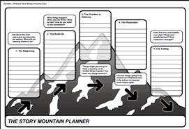 Story Mountain Planner Template