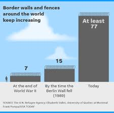 Border Walls Walk To Freedom